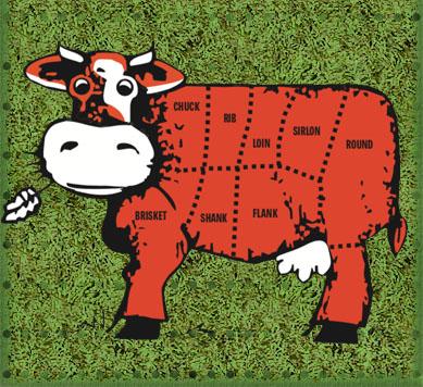 elvira-beef-cuts-2